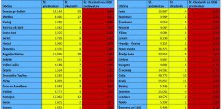Število okuženih na 1000 prebivalcev v vaši občini