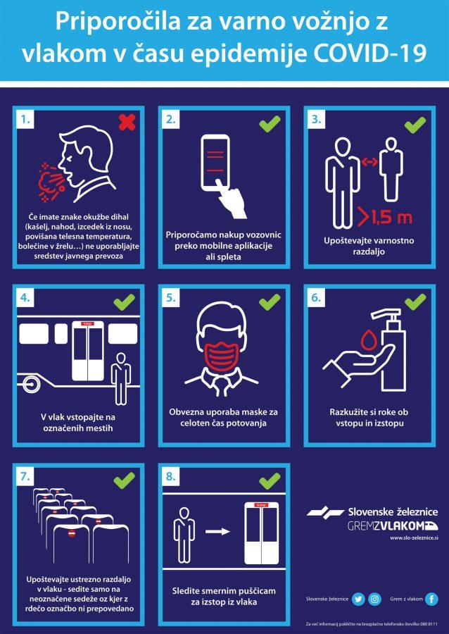 Pravila za potnike vlakov