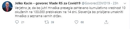 Na Hrvaškem vedno več okuženih