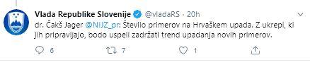 Na Hrvaškem število okužb šada